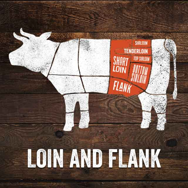 Loin and Flank shown on steer