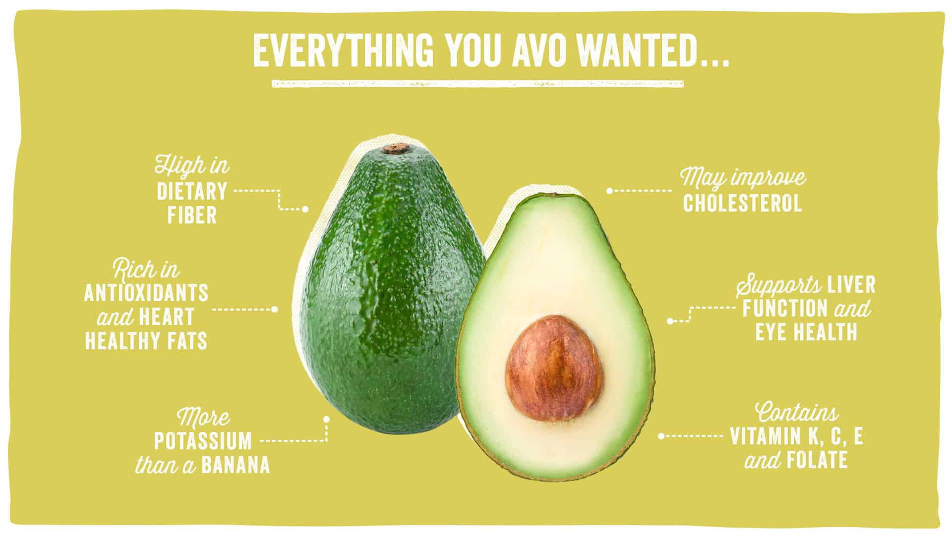 Avocado Infographic for desktops